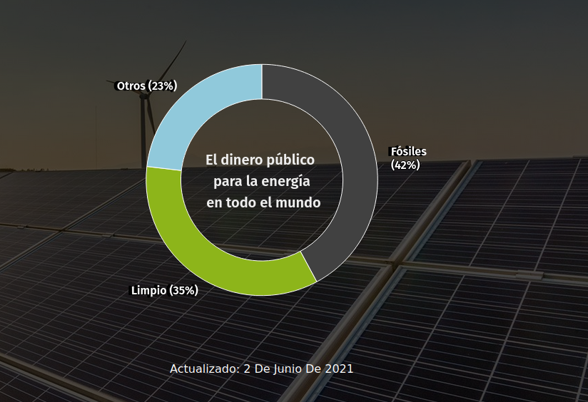 Energy Policy Tracker
